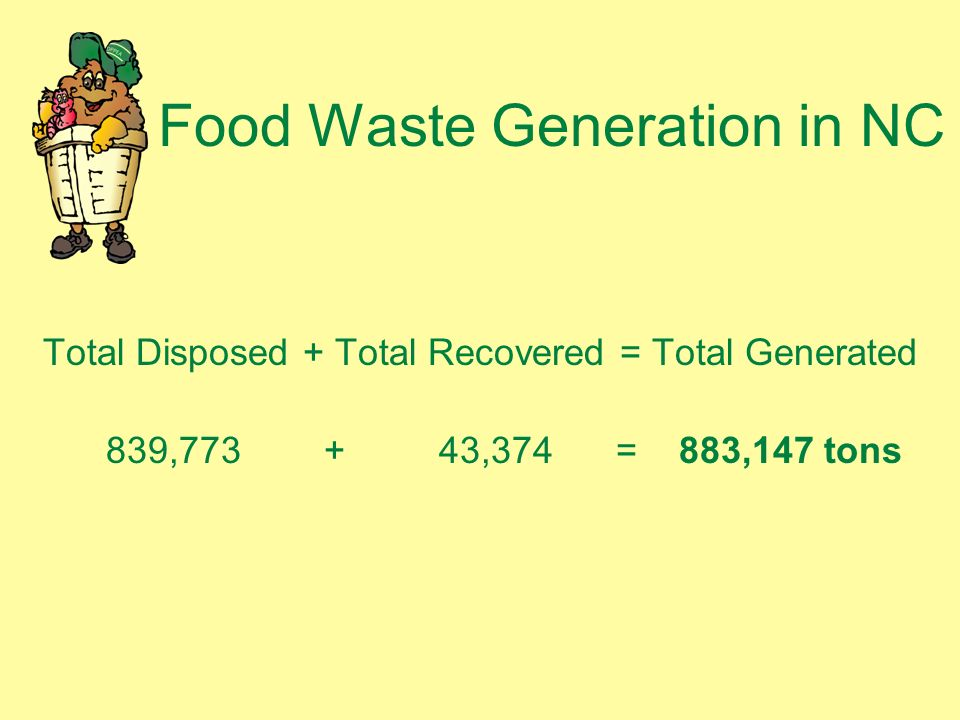 Food Waste Generation in NC Total Disposed + Total Recovered = Total Generated 839, ,374 = 883,147 tons