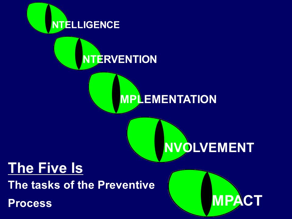 MPLEMENTATION NVOLVEMENT MPACT NTELLIGENCE NTERVENTION The Five Is The tasks of the Preventive Process