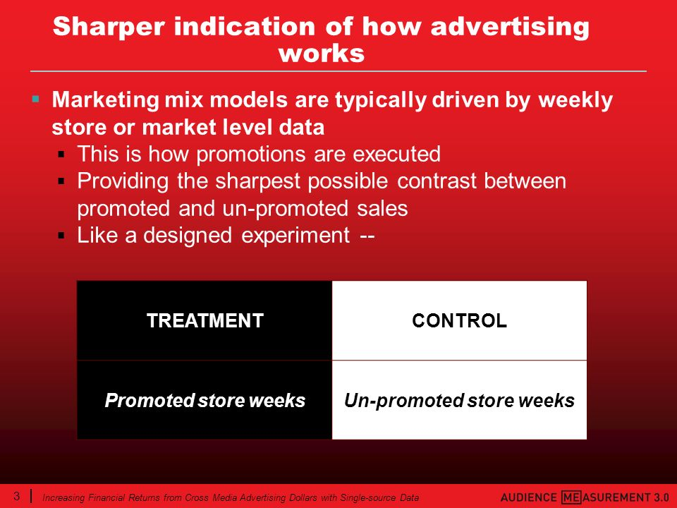 3 Increasing Financial Returns from Cross Media Advertising Dollars with Single-source Data Marketing mix models are typically driven by weekly store or market level data This is how promotions are executed Providing the sharpest possible contrast between promoted and un-promoted sales Like a designed experiment -- Sharper indication of how advertising works TREATMENTCONTROL Promoted store weeksUn-promoted store weeks
