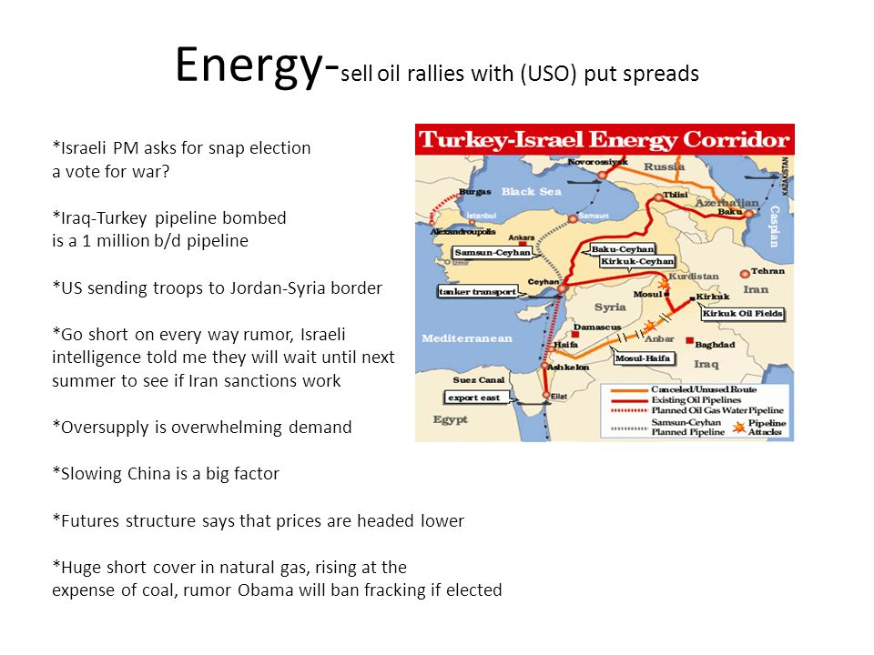Energy- sell oil rallies with (USO) put spreads *Israeli PM asks for snap election a vote for war.