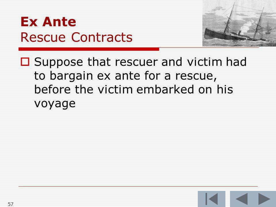 Ex Ante Rescue Contracts Suppose that rescuer and victim had to bargain ex ante for a rescue, before the victim embarked on his voyage 57