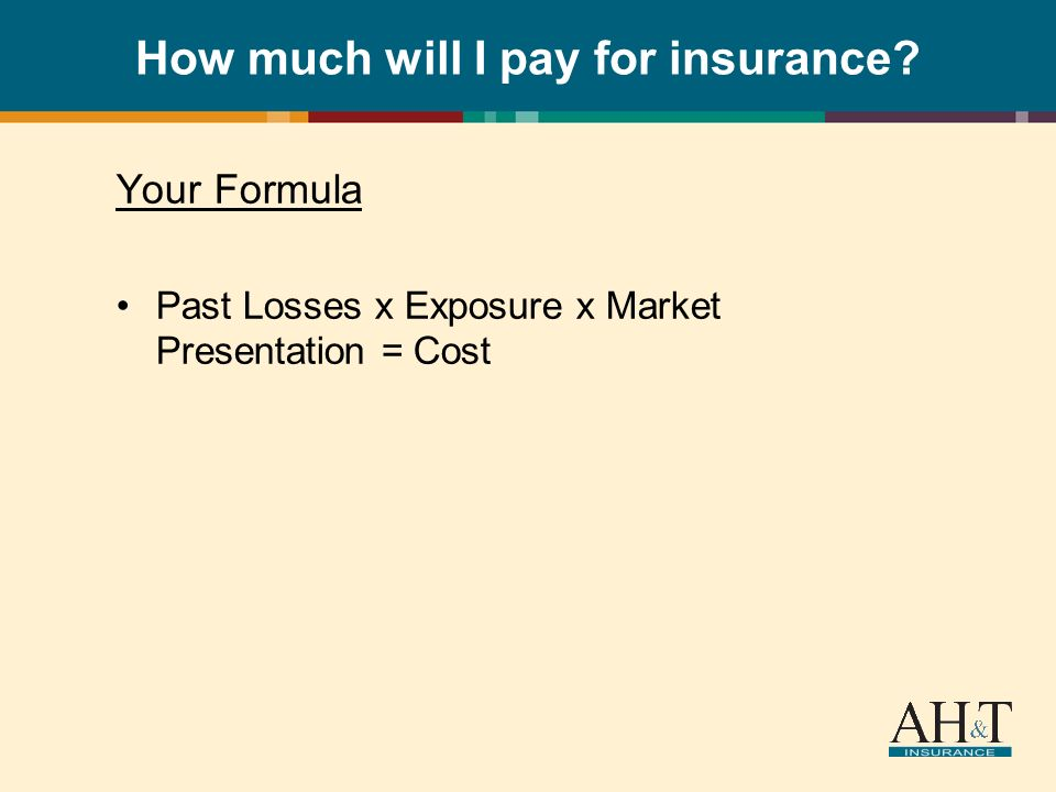 How much will I pay for insurance Your Formula Past Losses x Exposure x Market Presentation = Cost