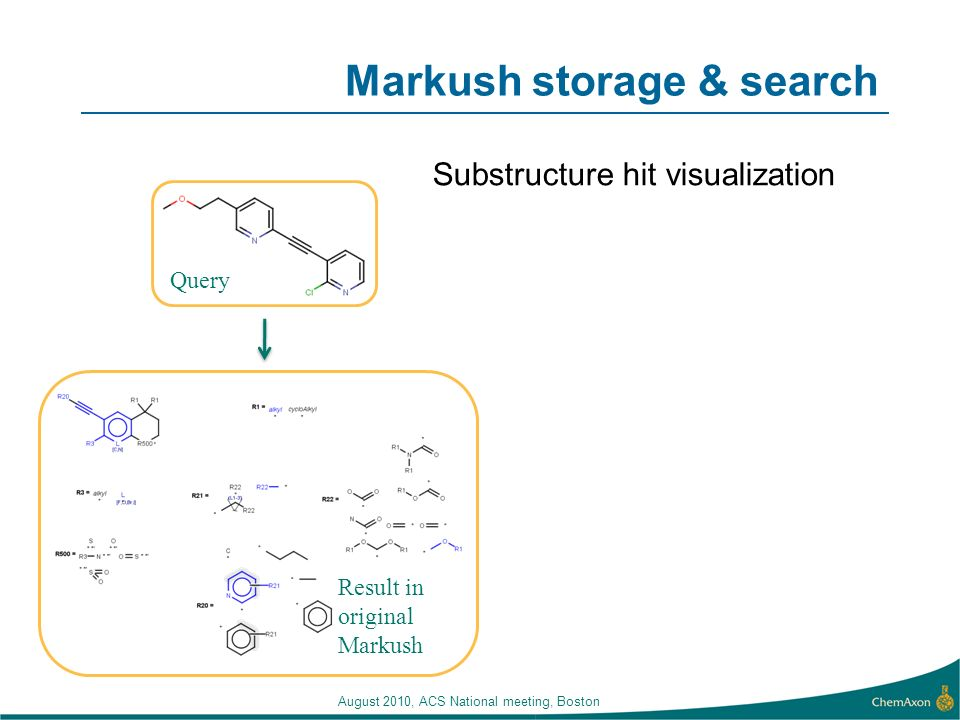 August 2010, ACS National meeting, Boston Markush storage & search Substructure hit visualization Query Result in original Markush