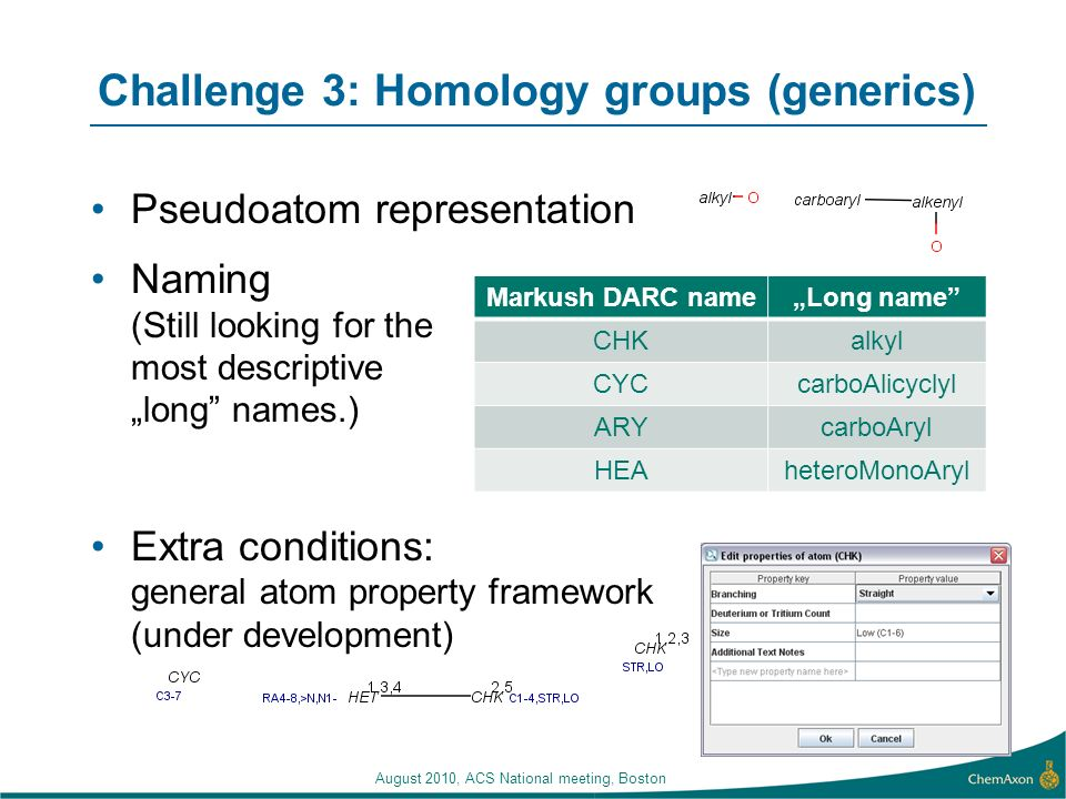 August 2010, ACS National meeting, Boston Challenge 3: Homology groups (generics) Pseudoatom representation Naming (Still looking for the most descriptive long names.) Extra conditions: general atom property framework (under development) Markush DARC nameLong name CHKalkyl CYCcarboAlicyclyl ARYcarboAryl HEAheteroMonoAryl