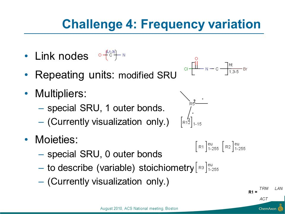 August 2010, ACS National meeting, Boston Challenge 4: Frequency variation Link nodes Repeating units: modified SRU Multipliers: –special SRU, 1 outer bonds.