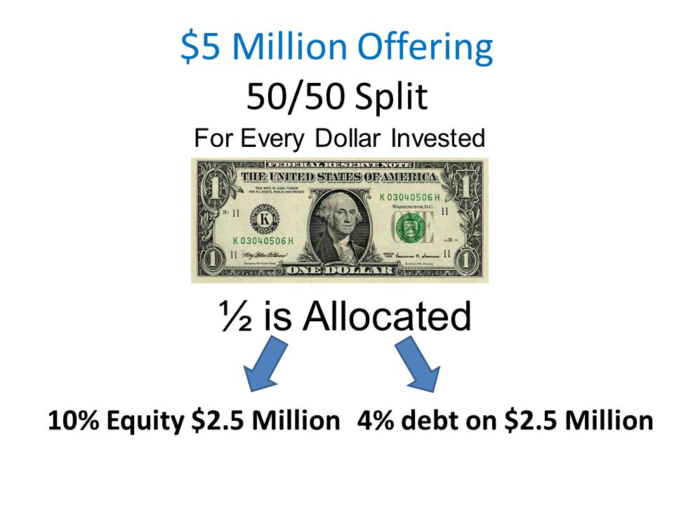 $5 Million Offering 50/50 Split 10% Equity $2.5 Million4% debt on $2.5 Million For Every Dollar Invested ½ is Allocated