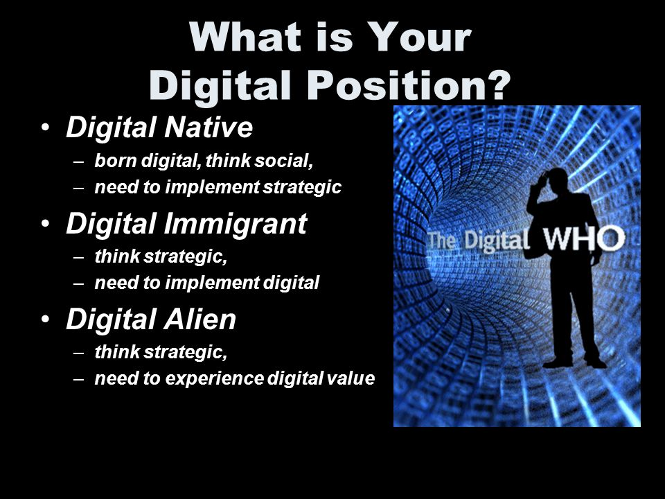 What is Your Digital Position.