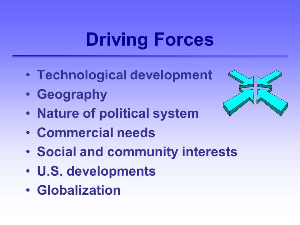 Driving Forces Technological development Geography Nature of political system Commercial needs Social and community interests U.S.