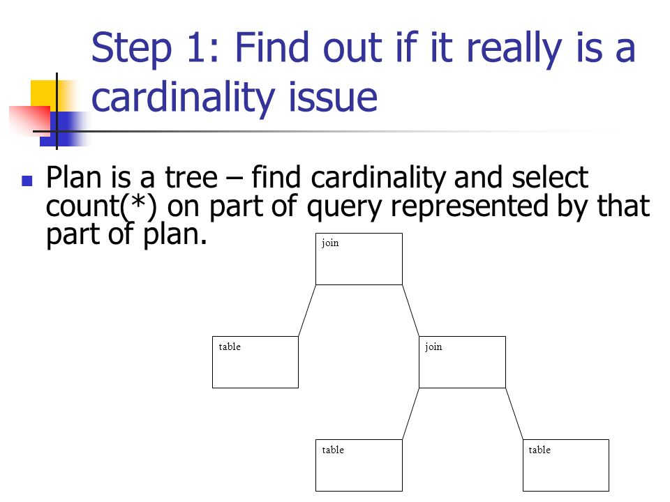 Step 1: Find out if it really is a cardinality issue Plan is a tree – find cardinality and select count(*) on part of query represented by that part of plan.