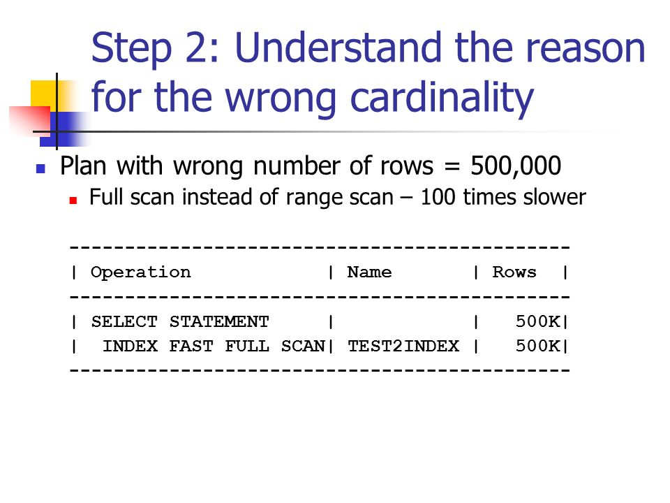 Step 2: Understand the reason for the wrong cardinality Plan with wrong number of rows = 500,000 Full scan instead of range scan – 100 times slower --------------------------------------------- | Operation | Name | Rows | --------------------------------------------- | SELECT STATEMENT | | 500K| | INDEX FAST FULL SCAN| TEST2INDEX | 500K| ---------------------------------------------