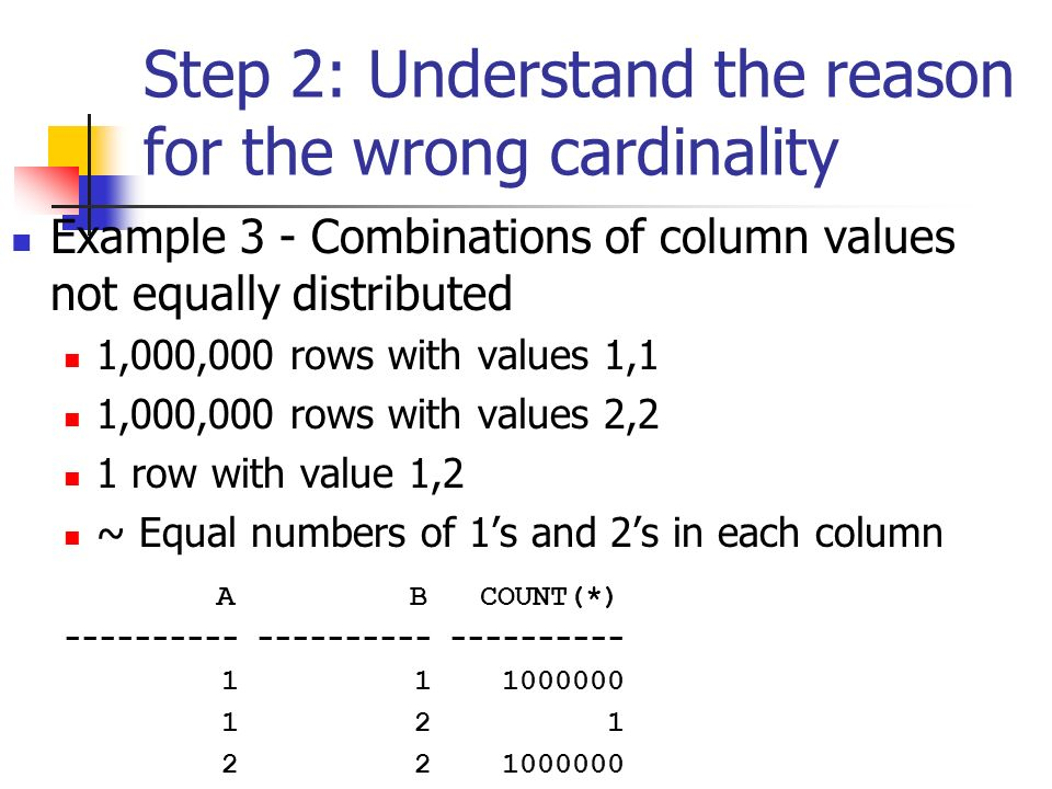 Step 2: Understand the reason for the wrong cardinality Example 3 - Combinations of column values not equally distributed 1,000,000 rows with values 1,1 1,000,000 rows with values 2,2 1 row with value 1,2 ~ Equal numbers of 1s and 2s in each column A B COUNT(*) ---------- ---------- ---------- 1 1 1000000 1 2 1 2 2 1000000