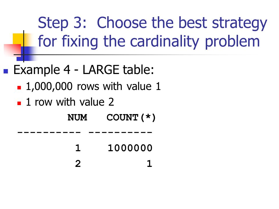 Step 3: Choose the best strategy for fixing the cardinality problem Example 4 - LARGE table: 1,000,000 rows with value 1 1 row with value 2 NUM COUNT(*) ---------- 1 1000000 2 1