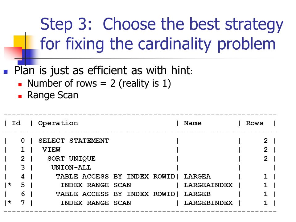 Step 3: Choose the best strategy for fixing the cardinality problem Plan is just as efficient as with hint : Number of rows = 2 (reality is 1) Range Scan -------------------------------------------------------------- | Id | Operation | Name | Rows | -------------------------------------------------------------- | 0 | SELECT STATEMENT | | 2 | | 1 | VIEW | | 2 | | 2 | SORT UNIQUE | | 2 | | 3 | UNION-ALL | | | | 4 | TABLE ACCESS BY INDEX ROWID| LARGEA | 1 | |* 5 | INDEX RANGE SCAN | LARGEAINDEX | 1 | | 6 | TABLE ACCESS BY INDEX ROWID| LARGEB | 1 | |* 7 | INDEX RANGE SCAN | LARGEBINDEX | 1 | --------------------------------------------------------------