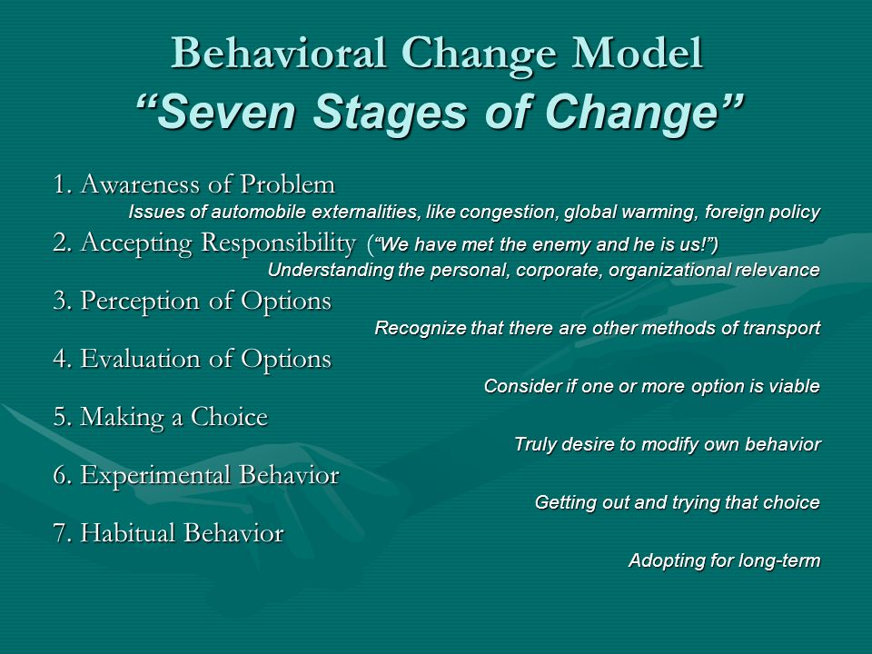 Behavioral Change Model Seven Stages of Change 1.