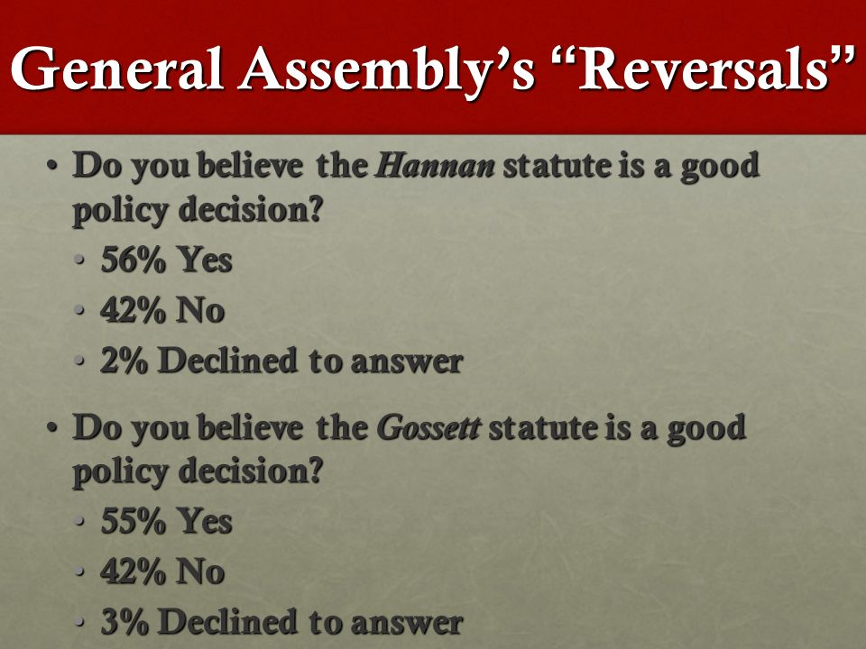 General Assemblys Reversals Do you believe the Hannan statute is a good policy decision.