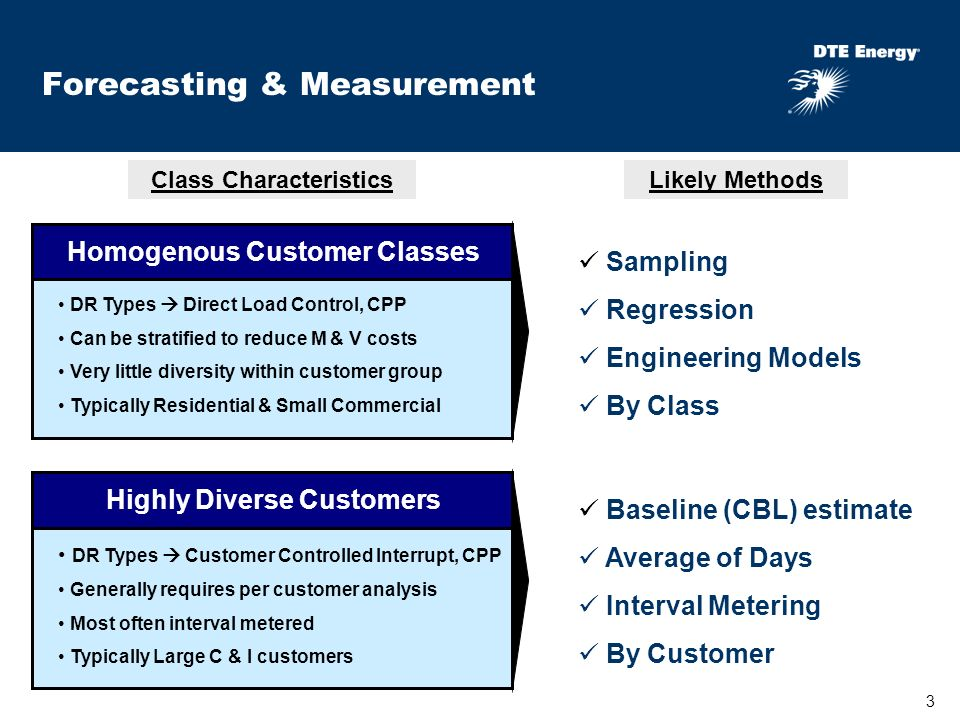 3 Forecasting & Measurement Homogenous Customer Classes DR Types Direct Load Control, CPP Can be stratified to reduce M & V costs Very little diversity within customer group Typically Residential & Small Commercial Class CharacteristicsLikely Methods Highly Diverse Customers DR Types Customer Controlled Interrupt, CPP Generally requires per customer analysis Most often interval metered Typically Large C & I customers Sampling Regression Engineering Models By Class Baseline (CBL) estimate Average of Days Interval Metering By Customer