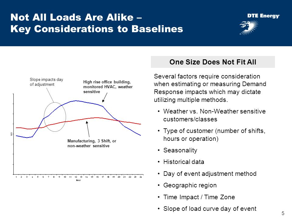 5 Not All Loads Are Alike – Key Considerations to Baselines Manufacturing, 3 Shift, or non-weather sensitive High rise office building, monitored HVAC, weather sensitive One Size Does Not Fit All Several factors require consideration when estimating or measuring Demand Response impacts which may dictate utilizing multiple methods.