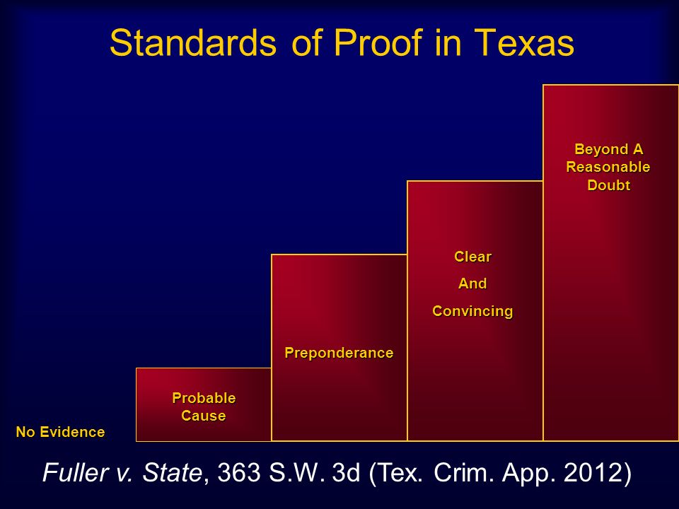 Standards of Proof in Texas No Evidence No Evidence Fuller v.