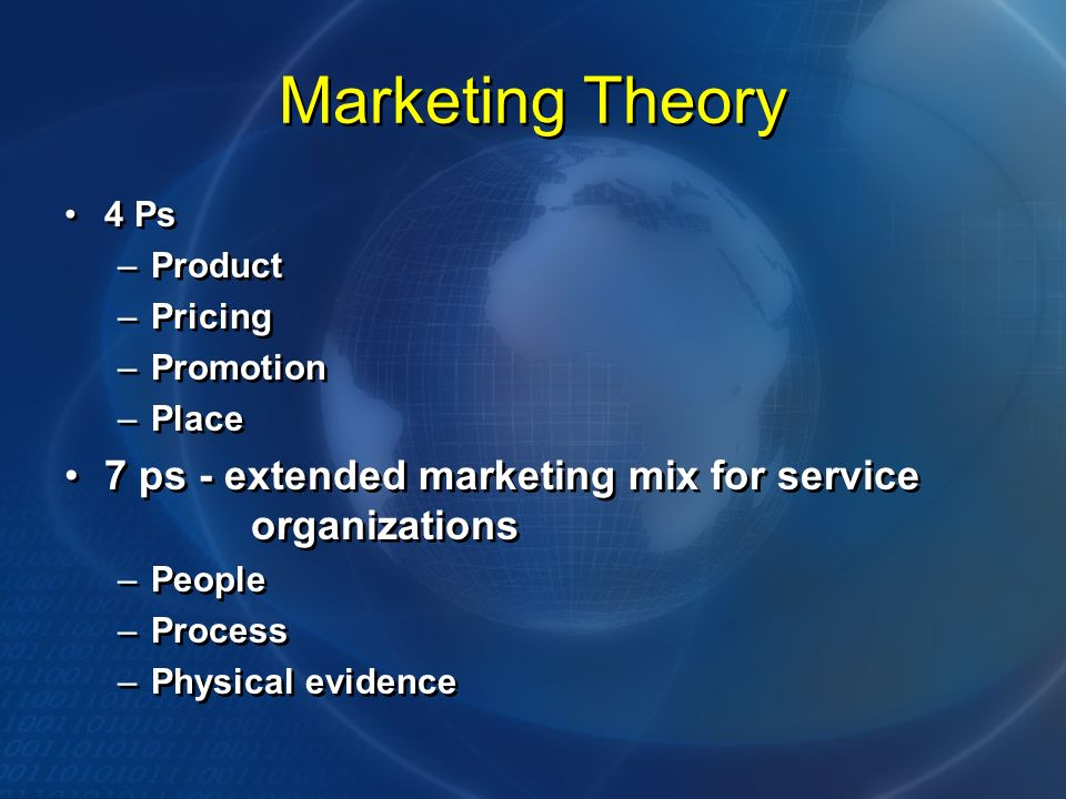 Marketing Theory 4 Ps –Product –Pricing –Promotion –Place 7 ps - extended marketing mix for service organizations –People –Process –Physical evidence 4 Ps –Product –Pricing –Promotion –Place 7 ps - extended marketing mix for service organizations –People –Process –Physical evidence