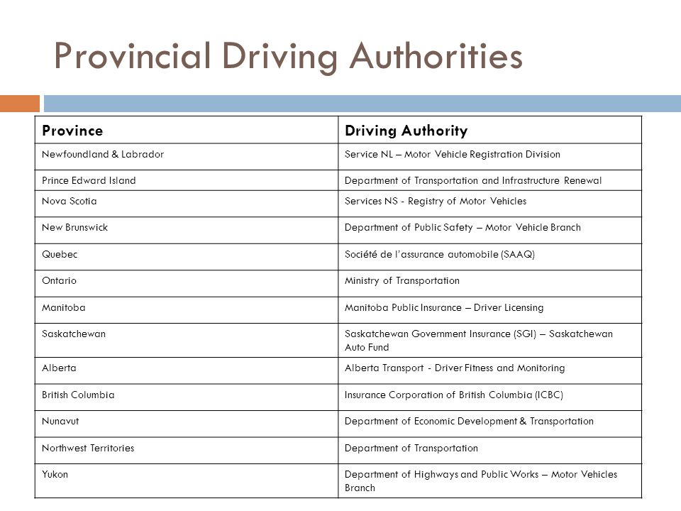 Provincial Driving Authorities ProvinceDriving Authority Newfoundland & LabradorService NL – Motor Vehicle Registration Division Prince Edward IslandDepartment of Transportation and Infrastructure Renewal Nova ScotiaServices NS - Registry of Motor Vehicles New BrunswickDepartment of Public Safety – Motor Vehicle Branch QuebecSociété de lassurance automobile (SAAQ) OntarioMinistry of Transportation ManitobaManitoba Public Insurance – Driver Licensing SaskatchewanSaskatchewan Government Insurance (SGI) – Saskatchewan Auto Fund AlbertaAlberta Transport - Driver Fitness and Monitoring British ColumbiaInsurance Corporation of British Columbia (ICBC) NunavutDepartment of Economic Development & Transportation Northwest TerritoriesDepartment of Transportation YukonDepartment of Highways and Public Works – Motor Vehicles Branch