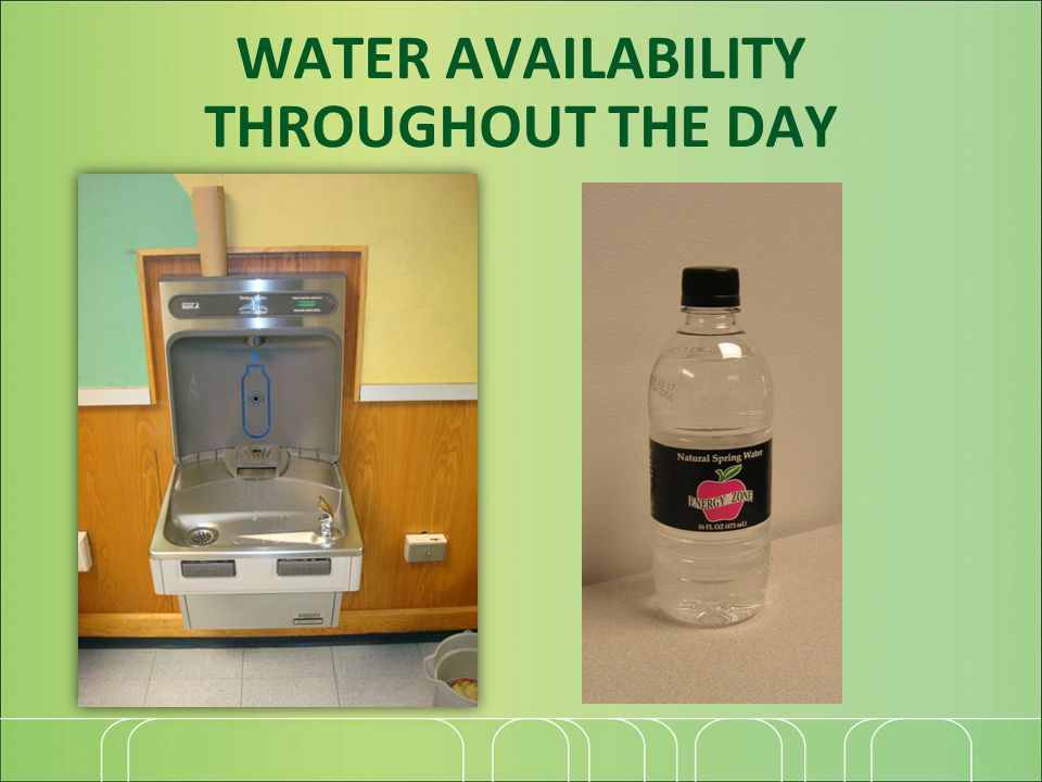WATER AVAILABILITY THROUGHOUT THE DAY