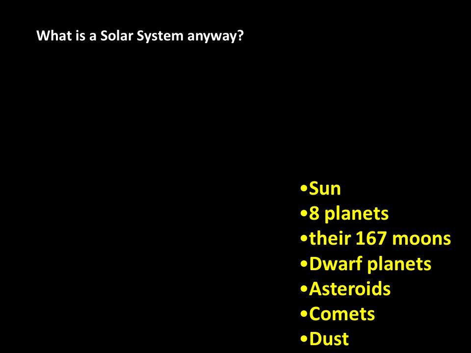 Copyright © 2012 InteractiveScienceLessons.com Sun 8 planets their 167 moons Dwarf planets Asteroids Comets Dust What is a Solar System anyway