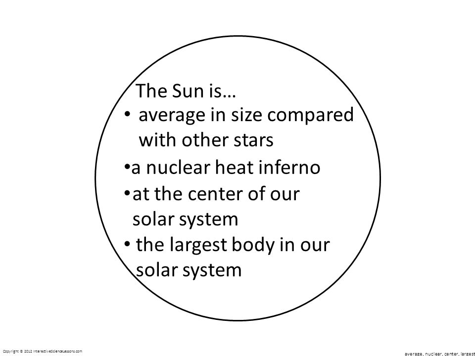 Copyright © 2012 InteractiveScienceLessons.com average in size compared with other stars at the center of our solar system the largest body in our solar system The Sun is… a nuclear heat inferno average, nuclear, center, largest