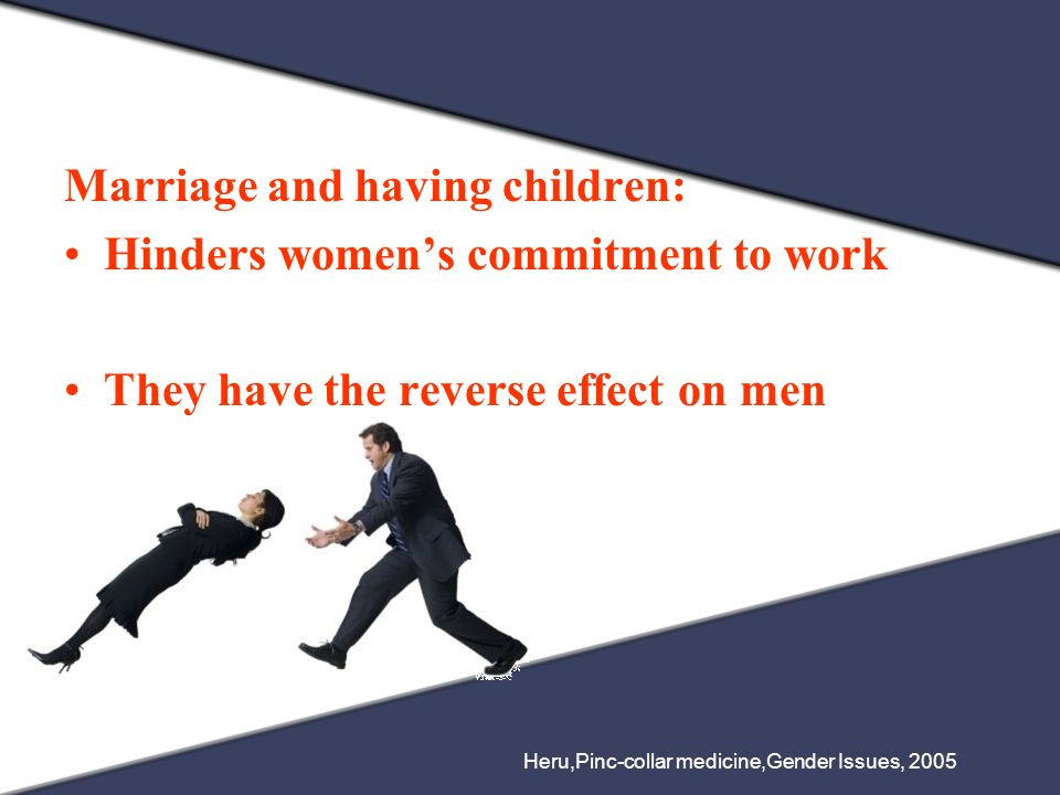 Marriage and having children: Hinders womens commitment to work They have the reverse effect on men Heru,Pinc-collar medicine,Gender Issues, 2005