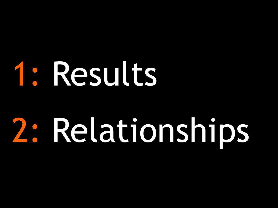1: Results 2: Relationships