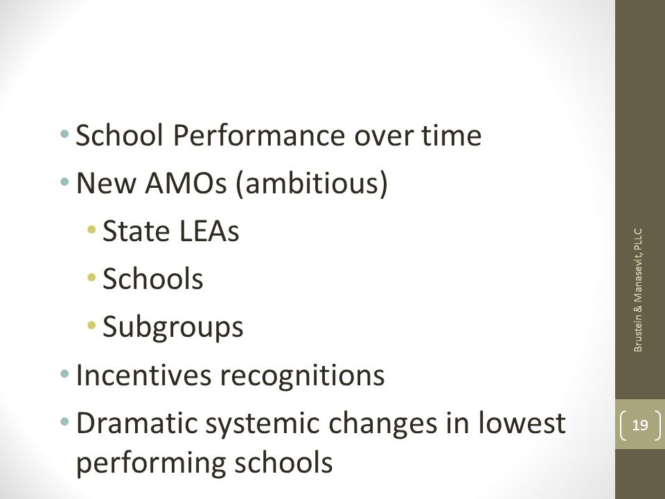 School Performance over time New AMOs (ambitious) State LEAs Schools Subgroups Incentives recognitions Dramatic systemic changes in lowest performing schools Brustein & Manasevit, PLLC 19