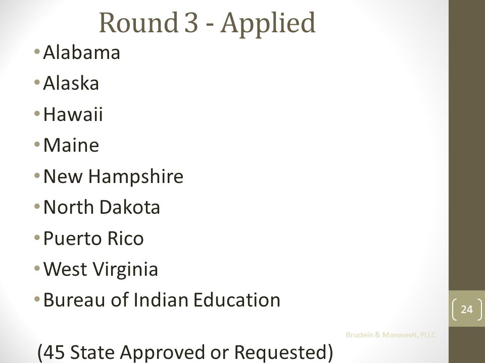 Round 3 - Applied Alabama Alaska Hawaii Maine New Hampshire North Dakota Puerto Rico West Virginia Bureau of Indian Education (45 State Approved or Requested) Brustein & Manasevit, PLLC 24