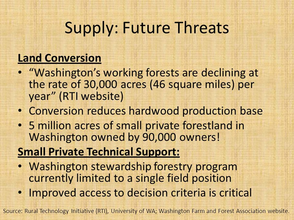 Supply: Future Threats Land Conversion Washingtons working forests are declining at the rate of 30,000 acres (46 square miles) per year (RTI website) Conversion reduces hardwood production base 5 million acres of small private forestland in Washington owned by 90,000 owners.