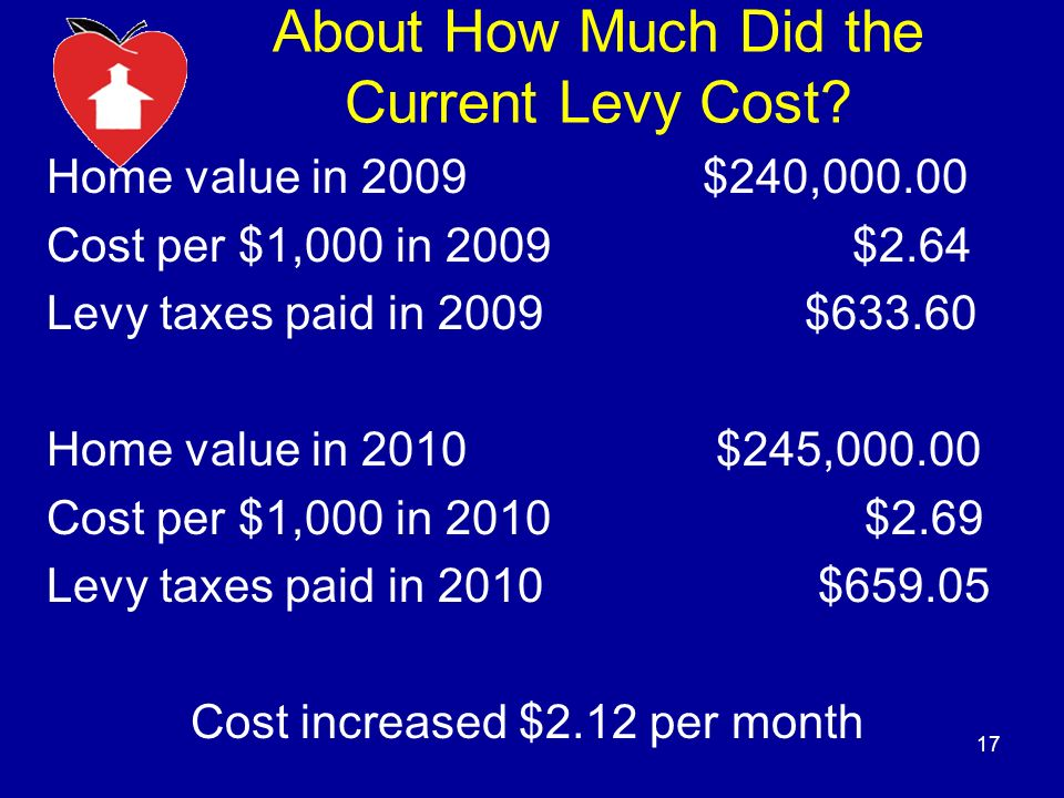 About How Much Did the Current Levy Cost.