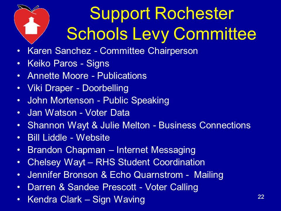 Support Rochester Schools Levy Committee Karen Sanchez - Committee Chairperson Keiko Paros - Signs Annette Moore - Publications Viki Draper - Doorbelling John Mortenson - Public Speaking Jan Watson - Voter Data Shannon Wayt & Julie Melton - Business Connections Bill Liddle - Website Brandon Chapman – Internet Messaging Chelsey Wayt – RHS Student Coordination Jennifer Bronson & Echo Quarnstrom - Mailing Darren & Sandee Prescott - Voter Calling Kendra Clark – Sign Waving 22