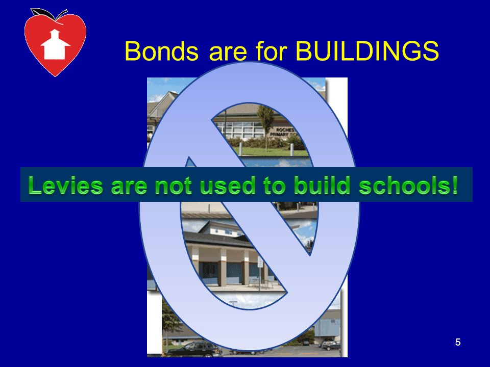 Bonds are for BUILDINGS 5