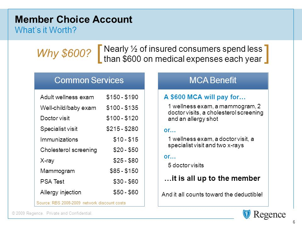 © 2009 Regence. Private and Confidential. 6 Member Choice Account Whats it Worth.