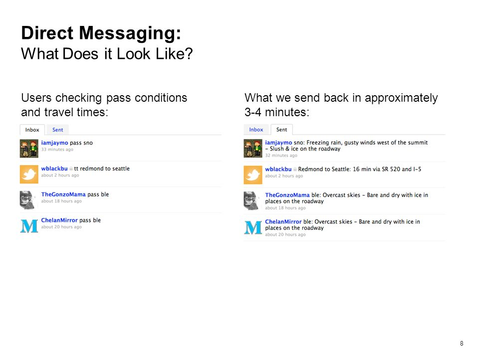 Direct Messaging: What Does it Look Like.