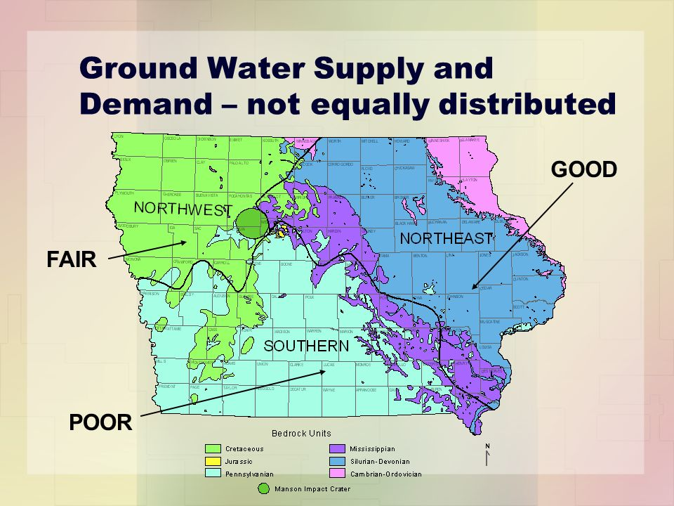 Ground Water Supply and Demand – not equally distributed FAIR POOR GOOD