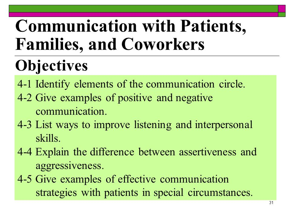 31 Objectives 4-1 Identify elements of the communication circle.