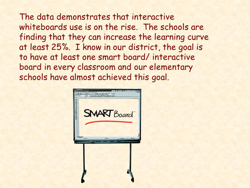 The data demonstrates that interactive whiteboards use is on the rise.