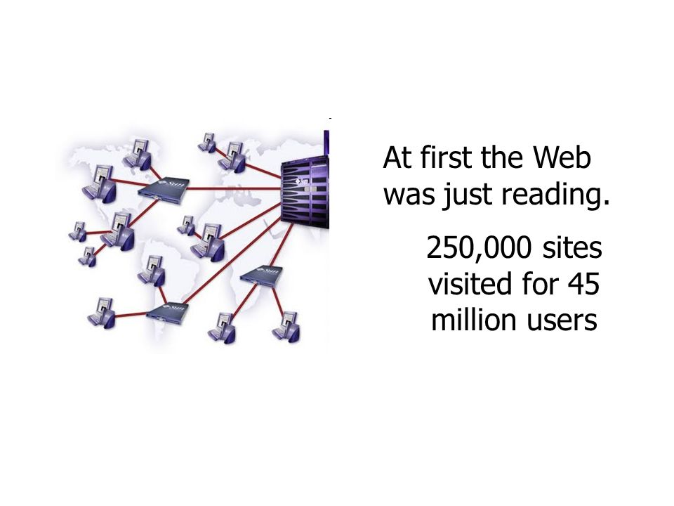 At first the Web was just reading. 250,000 sites visited for 45 million users