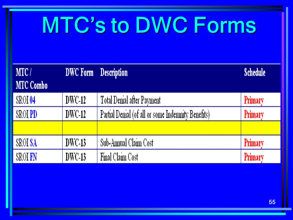 55 MTCs to DWC Forms