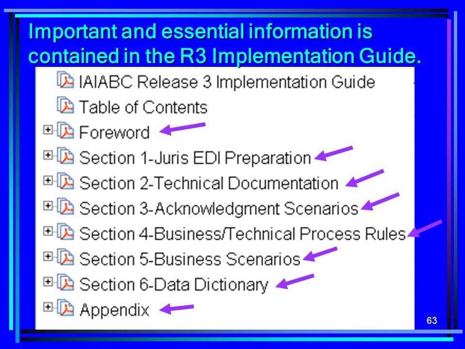 63 Important and essential information is contained in the R3 Implementation Guide.