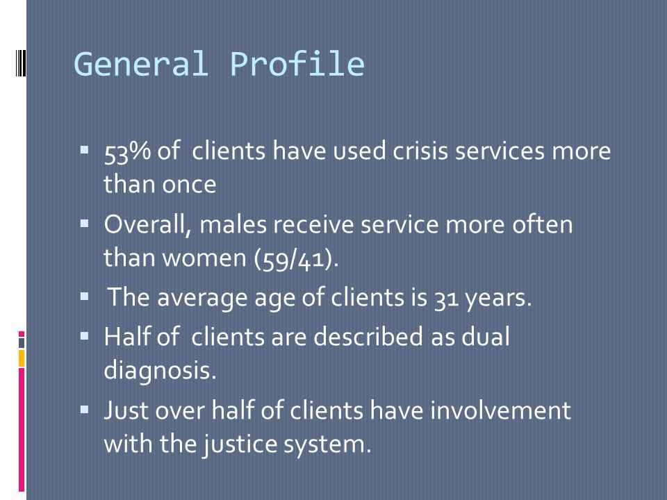 General Profile 53% of clients have used crisis services more than once Overall, males receive service more often than women (59/41).