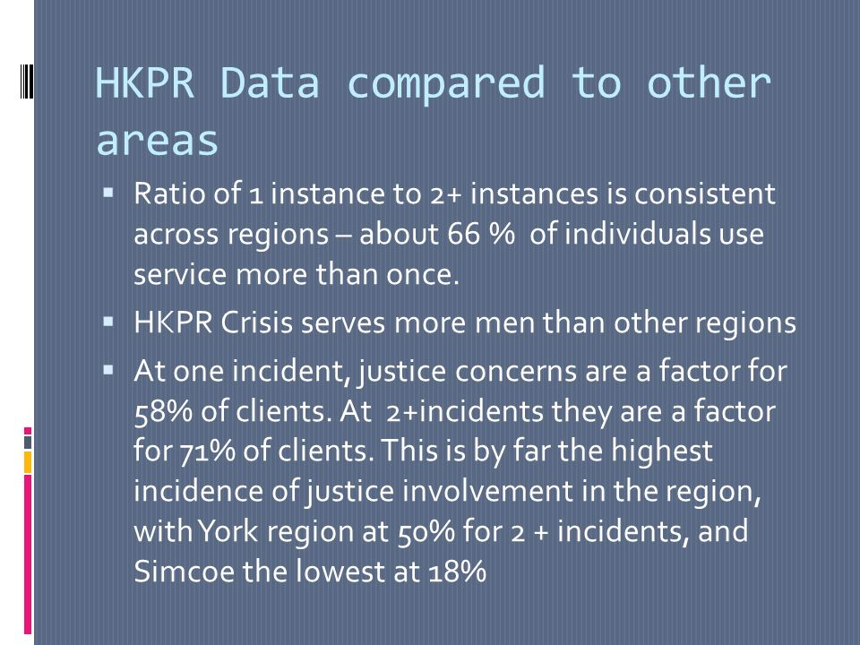 HKPR Data compared to other areas Ratio of 1 instance to 2+ instances is consistent across regions – about 66 % of individuals use service more than once.