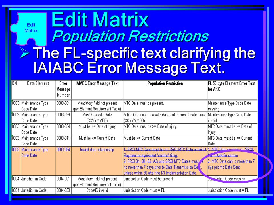 104 Edit Matrix The FL-specific text clarifying the IAIABC Error Message Text.