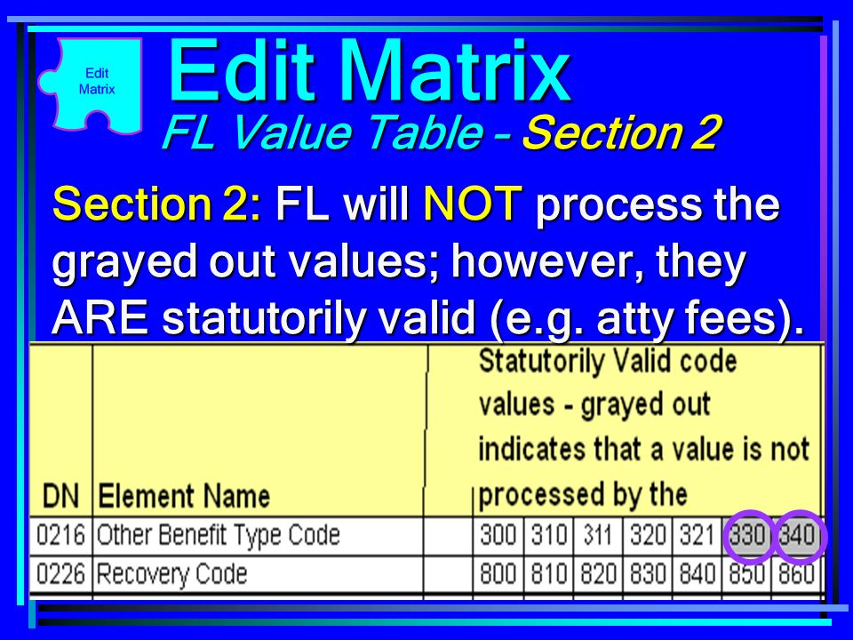 70 FL Value Table – Section 2 Section 2: FL will NOT process the grayed out values; however, they ARE statutorily valid (e.g.