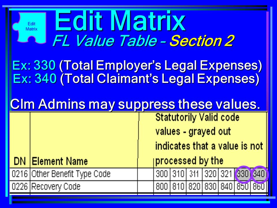 71 FL Value Table – Section 2 Ex: 330 (Total Employers Legal Expenses) Ex: 340 (Total Claimants Legal Expenses) Clm Admins may suppress these values.