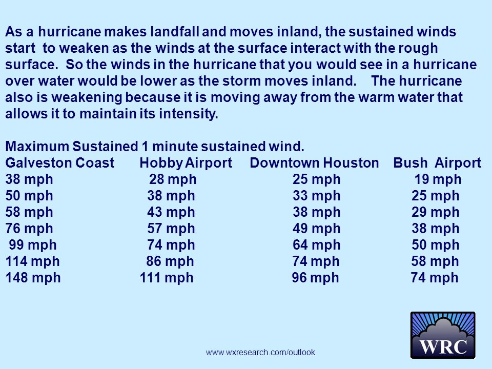 As a hurricane makes landfall and moves inland, the sustained winds start to weaken as the winds at the surface interact with the rough surface.