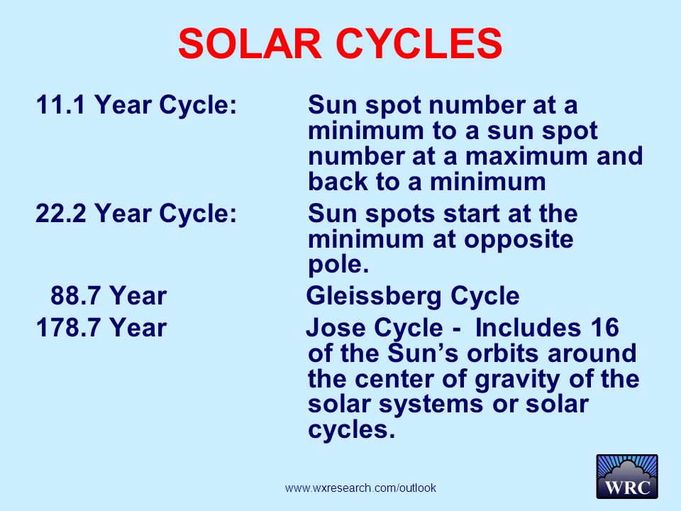 SOLAR CYCLES 11.1 Year Cycle: Sun spot number at a minimum to a sun spot number at a maximum and back to a minimum 22.2 Year Cycle: Sun spots start at the minimum at opposite pole.
